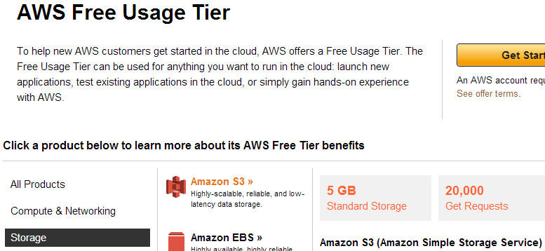 AWS S3 Costs for Hosting Static Files