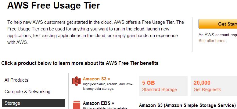 Amazon S3 Free Tier